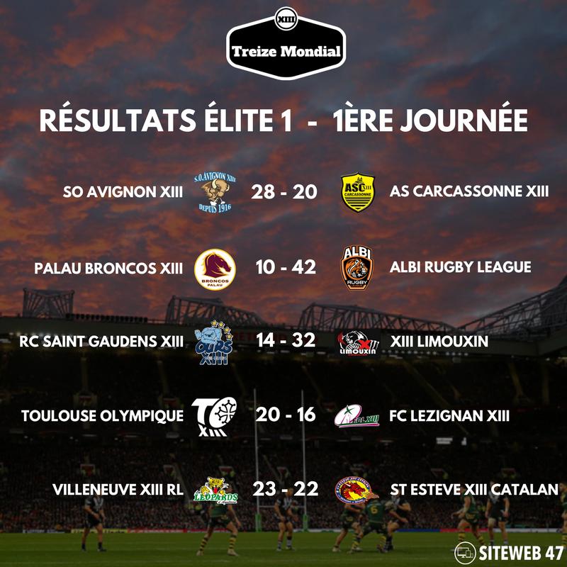 Résultats 1ère journée Elite 1 2017-2018