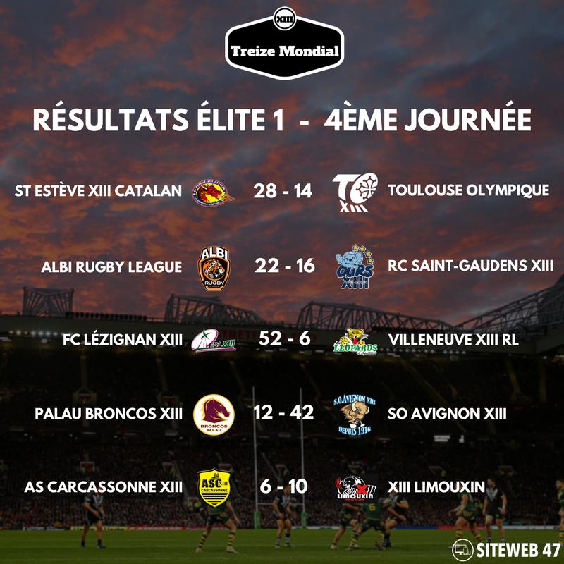 Elite 1 – Résultats 4ème journée