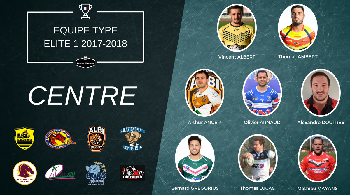 Centre equipe type Elite 1