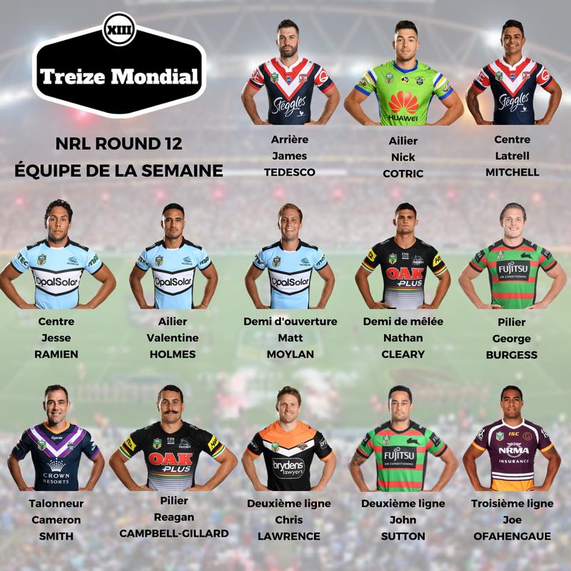 XIII Type NRL Round 12