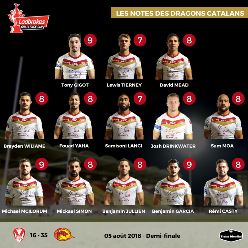 Notes XIII Dragons Catalans - St Helens