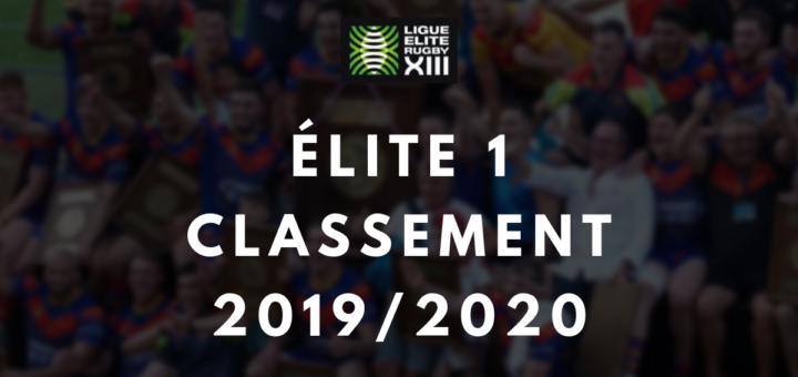 Calendrier Et Resultats Ligue 1.Classement Elite 1 2019 2020 Rugby A 13 Treize Mondial